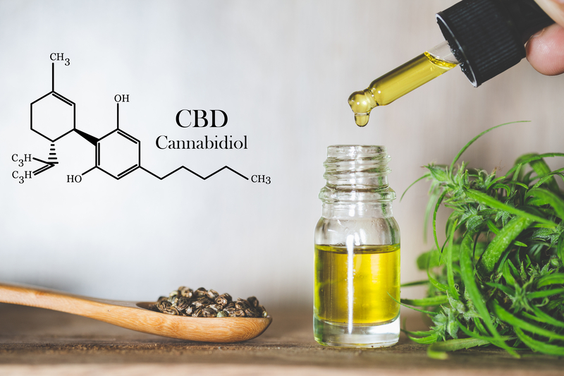CBD is a supplemental cannabinoid